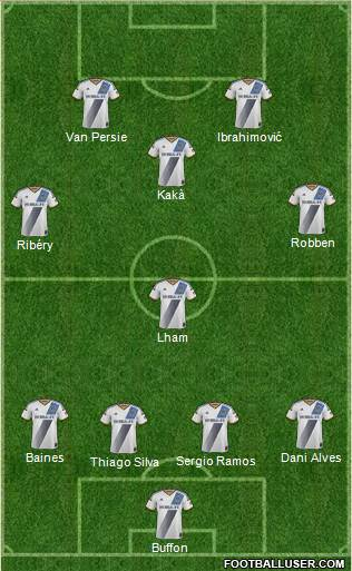 Los Angeles Galaxy 4-4-2 football formation