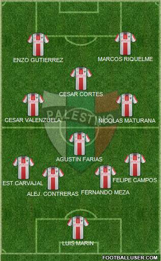 CD Palestino S.A.D.P. 4-1-4-1 football formation