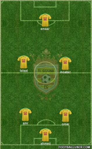 El Gouna FC 3-5-2 football formation