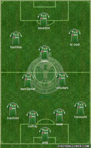 Raja Club Athletic 4-2-4 football formation