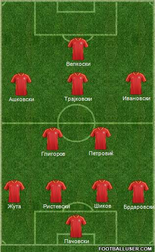 FYR Macedonia 4-2-3-1 football formation