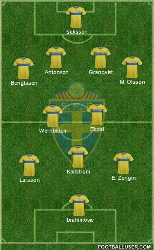 Sweden 4-2-3-1 football formation