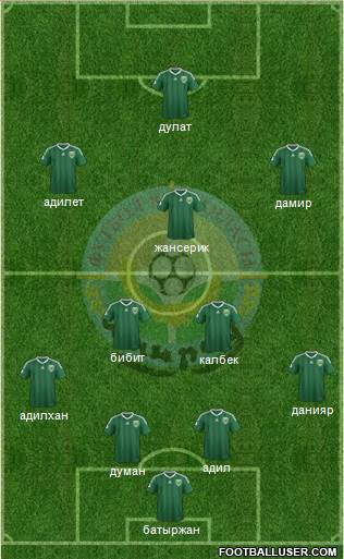 FC Atyrau 4-3-3 football formation