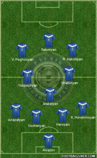 Pyunik Yerevan 4-1-2-3 football formation