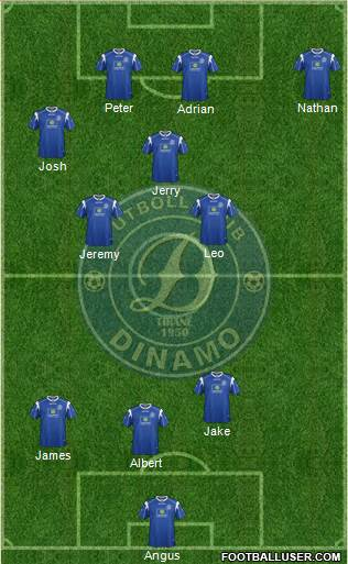 KS Dinamo Tirana 4-3-2-1 football formation