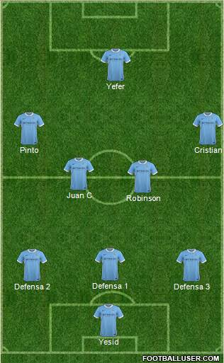 Manchester City 3-4-3 football formation