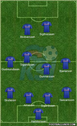 Iceland 4-4-2 football formation