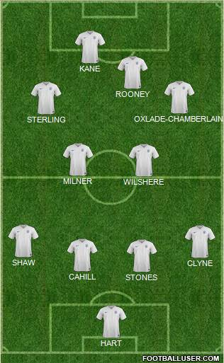 England 4-2-4 football formation