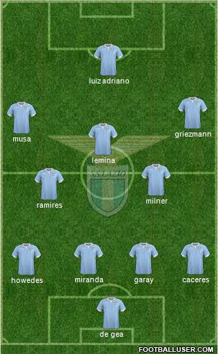 S.S. Lazio 4-5-1 football formation