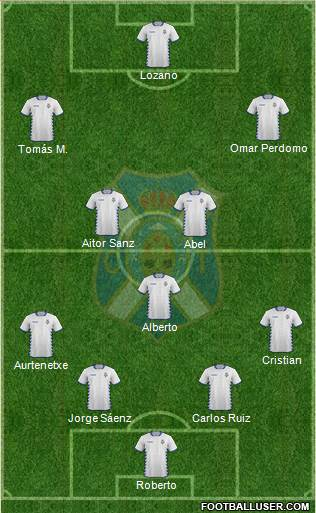 C.D. Tenerife S.A.D. 4-5-1 football formation