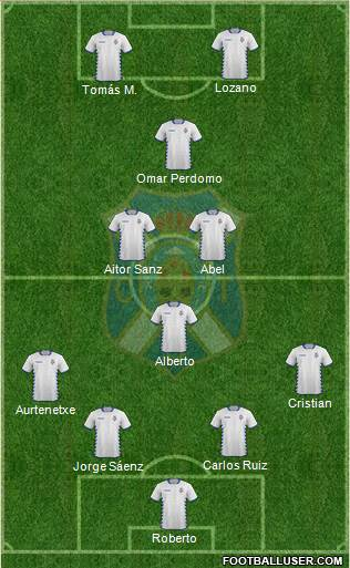 C.D. Tenerife S.A.D. 4-3-1-2 football formation