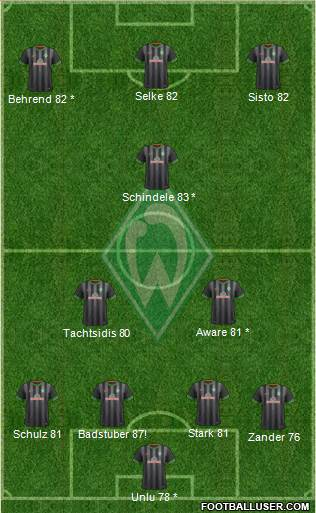 Werder Bremen 4-3-3 football formation