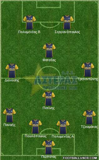 AGS Asteras Tripolis 4-4-2 football formation