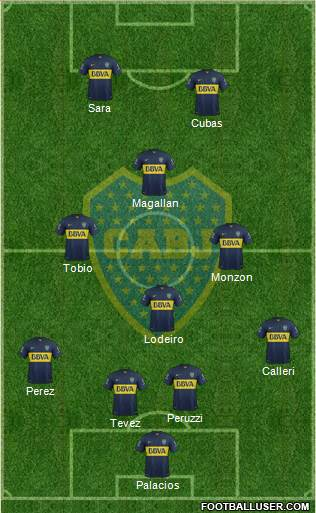 Boca Juniors 3-4-1-2 football formation