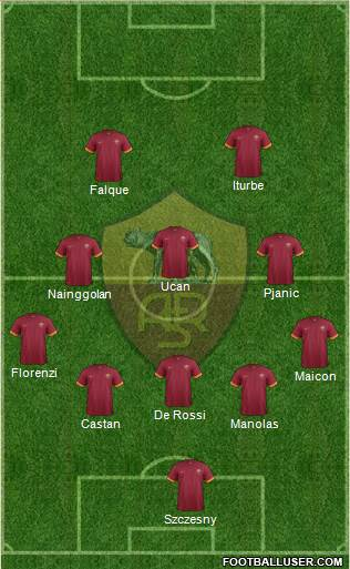 AS Roma 4-1-3-2 football formation