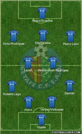 Getafe C.F., S.A.D. 4-1-3-2 football formation