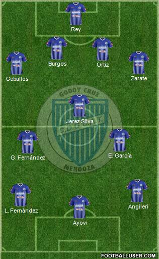 Godoy Cruz Antonio Tomba 4-1-2-3 football formation