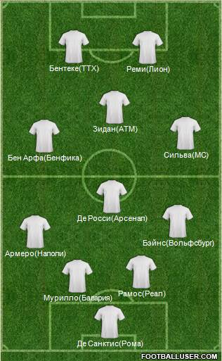 Dream Team 4-1-4-1 football formation
