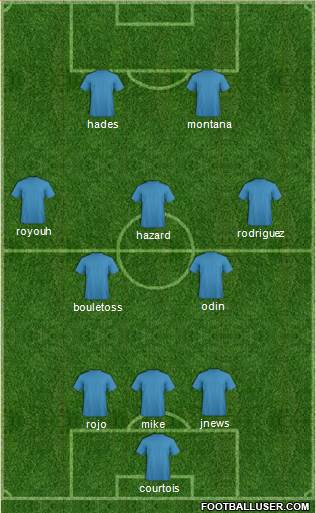 Euro 2012 Team 5-3-2 football formation