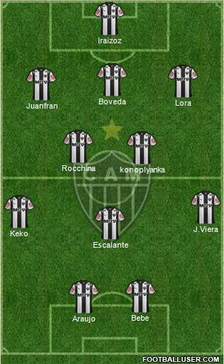 C Atlético Mineiro 3-5-2 football formation