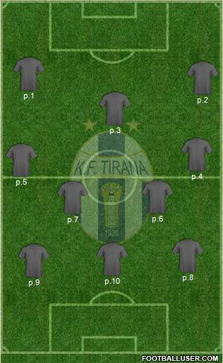 KF Tirana 3-4-3 football formation