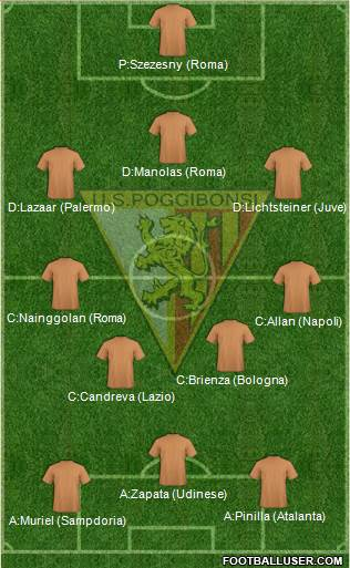 Poggibonsi 3-4-3 football formation