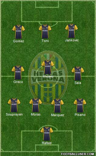 Hellas Verona 4-3-2-1 football formation