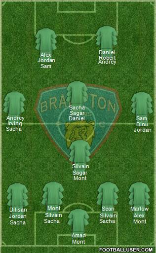 Brampton Lions FC 4-1-3-2 football formation