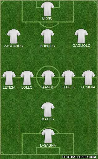 Champions League Team 3-5-1-1 football formation