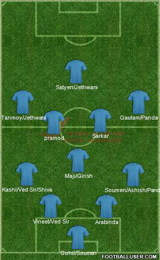 Air India 4-1-4-1 football formation