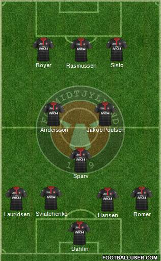 Football Club Midtjylland 1999 4-3-3 football formation