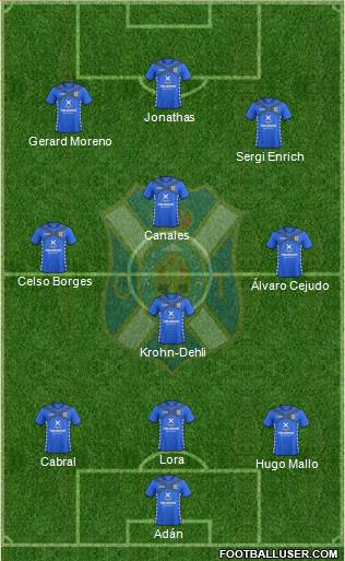 C.D. Tenerife S.A.D. 3-4-3 football formation