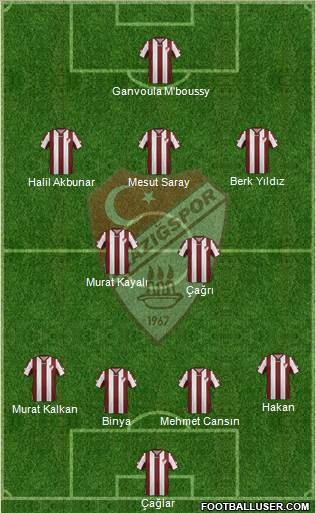 Elazigspor 4-2-3-1 football formation