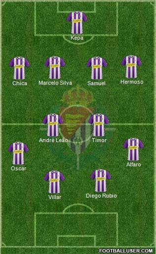 R. Valladolid C.F., S.A.D. 4-2-4 football formation