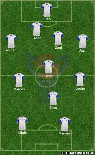 Faroe Islands 4-4-2 football formation