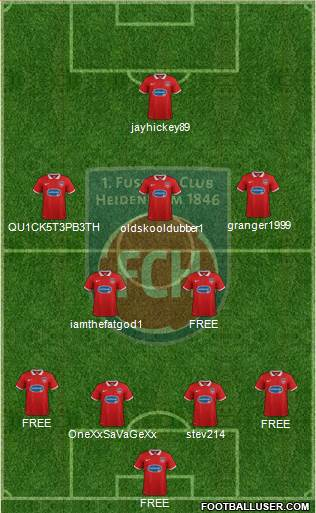 1.FC Heidenheim 4-2-3-1 football formation