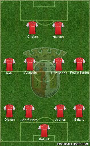 Sporting Clube de Braga - SAD 4-4-2 football formation