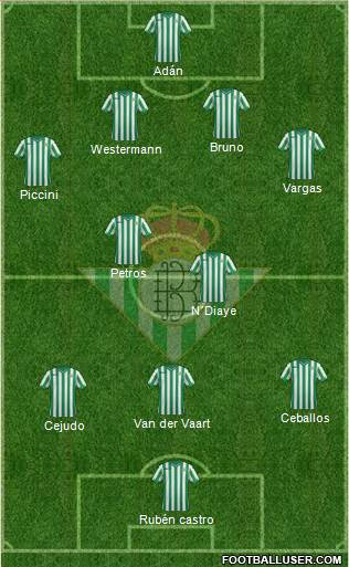 Real Betis B., S.A.D. 3-4-1-2 football formation