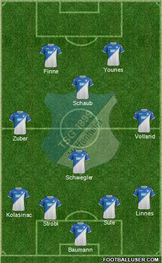 TSG 1899 Hoffenheim 4-1-3-2 football formation