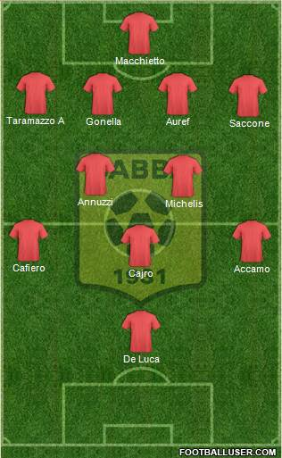 Chabab Ahly Bordj Bou Arréridj 4-2-3-1 football formation