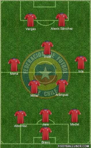 Chile 3-5-2 football formation
