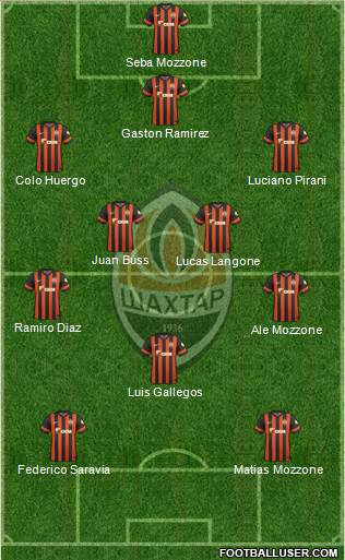 Shakhtar Donetsk 4-3-1-2 football formation