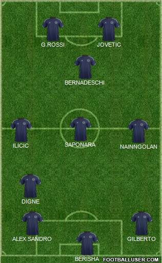 Scotland 3-4-1-2 football formation