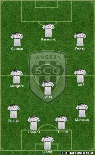 Angers SCO 4-3-3 football formation