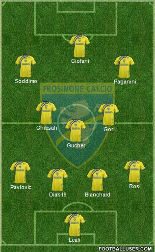 frosinone chat All line-ups & chat match reports previews  luca antonelli has attracted interest from frosinone, while gomez's move to boca is destined to not be completed.