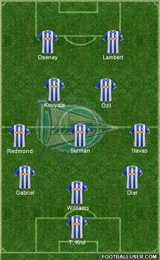 D. Alavés S.A.D. 3-5-2 football formation