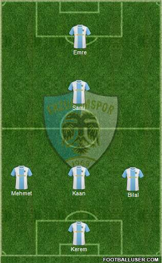 Erzurumspor 4-1-2-3 football formation