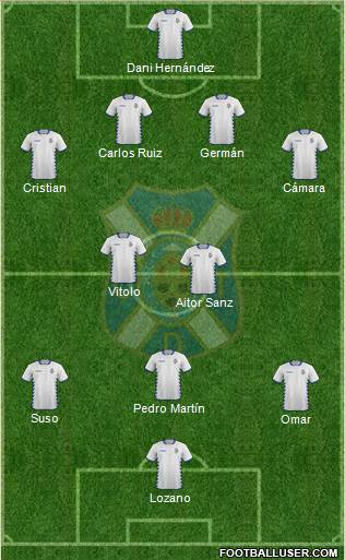 C.D. Tenerife S.A.D. 4-4-1-1 football formation
