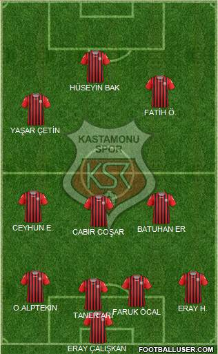 Kastamonuspor 4-2-1-3 football formation