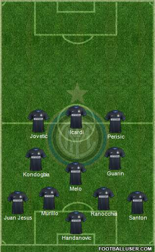 F.C. Internazionale 4-3-3 football formation
